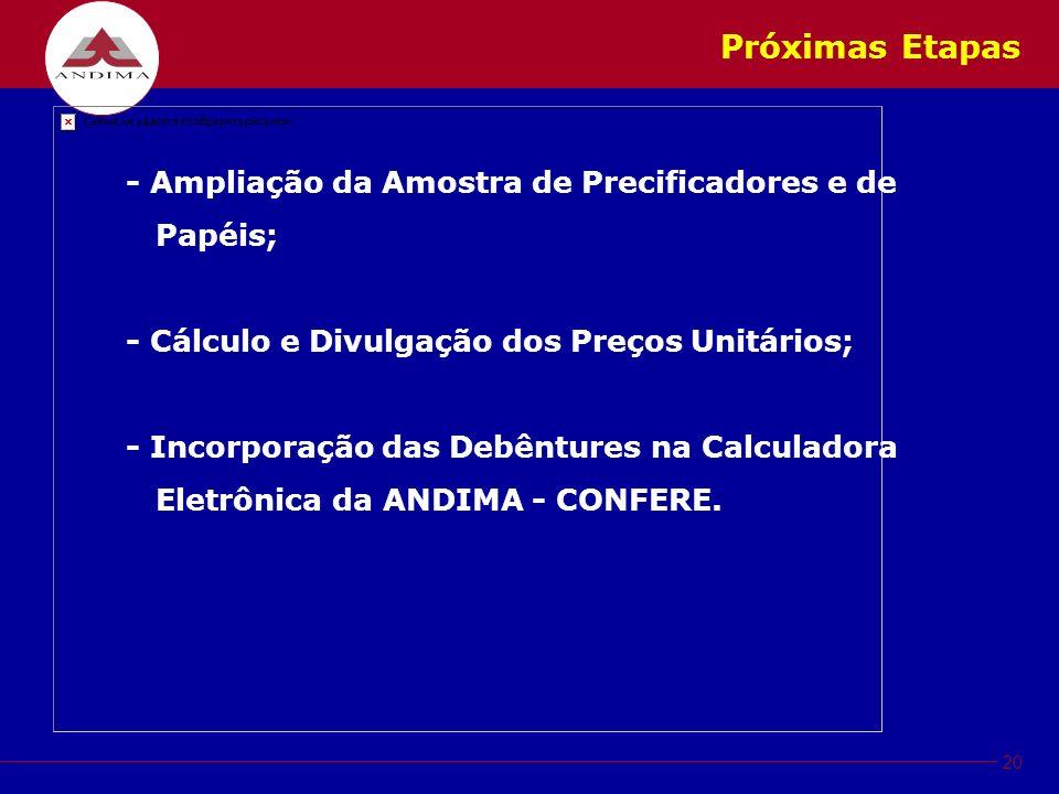 20 Próximas Etapas - Ampliação da Amostra de Precificadores e de Papéis; - Cálculo e Divulgação dos Preços Unitários; - Incorporação das Debêntures na Calculadora Eletrônica da ANDIMA - CONFERE.