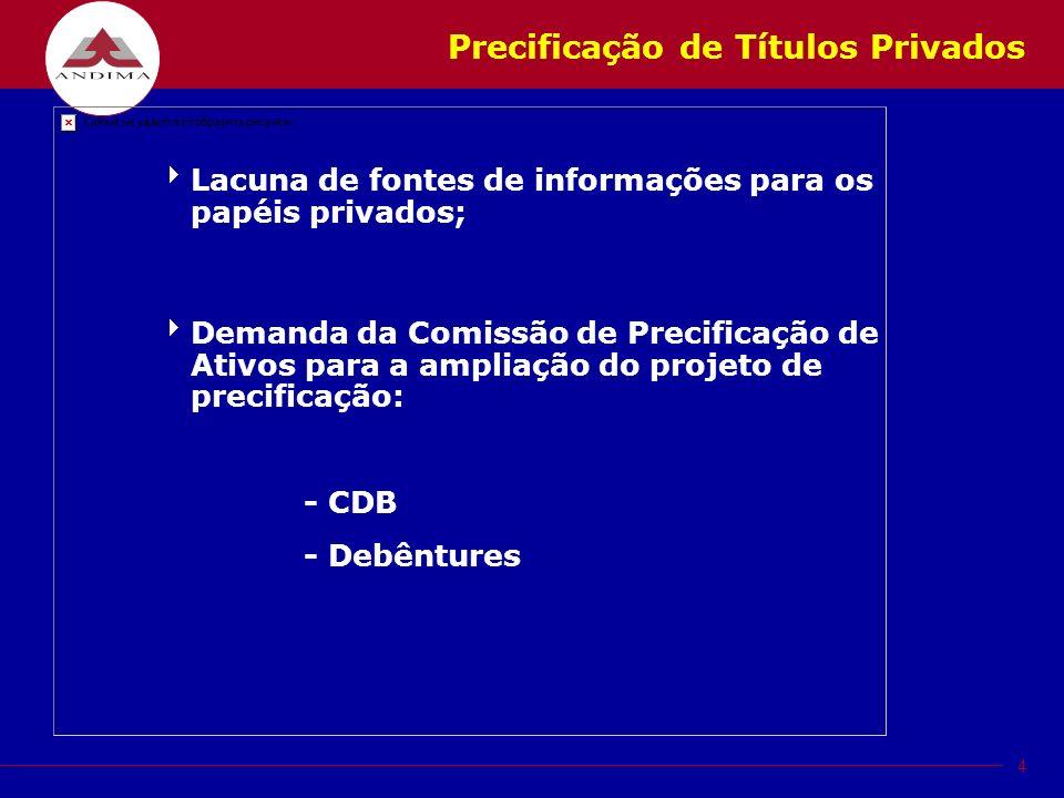 4 Precificação de Títulos Privados Lacuna de fontes de informações para os papéis privados; Demanda da Comissão de Precificação de Ativos para a ampliação do projeto de precificação: - CDB - Debêntures
