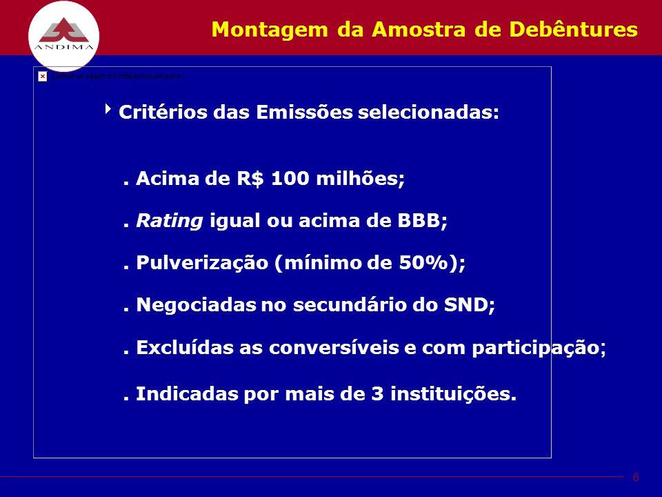 6 Montagem da Amostra de Debêntures Critérios das Emissões selecionadas:.