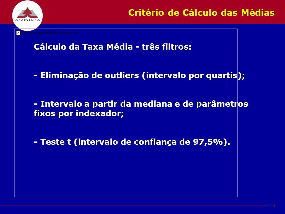 9 Critério de Cálculo das Médias Cálculo da Taxa Média - três filtros: - Eliminação de outliers (intervalo por quartis); - Intervalo a partir da mediana e de parâmetros fixos por indexador; - Teste t (intervalo de confiança de 97,5%).
