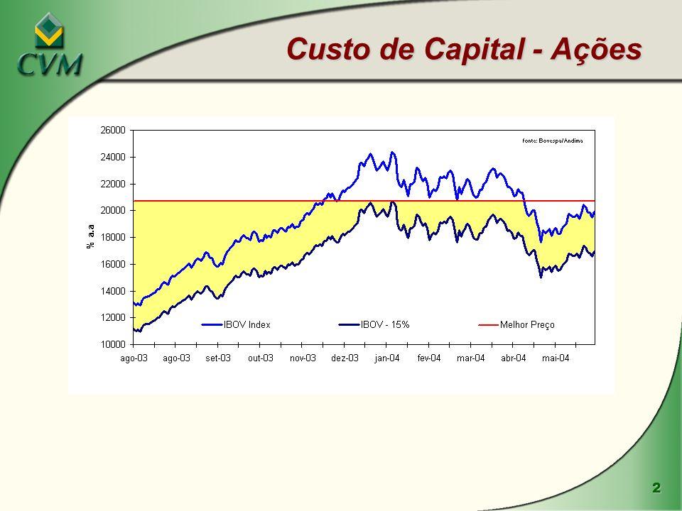 2 Custo de Capital - Ações