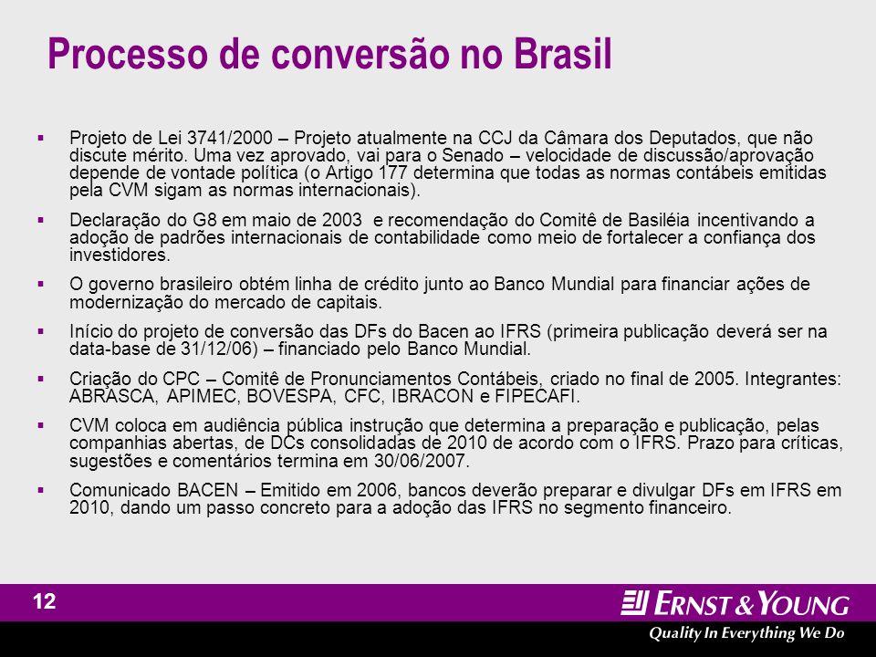 13 Processo de conversão no Brasil A convergência das normas de contabilidade vigentes no Brasil com as emitidas pelo IASB é prioridade da CVM.