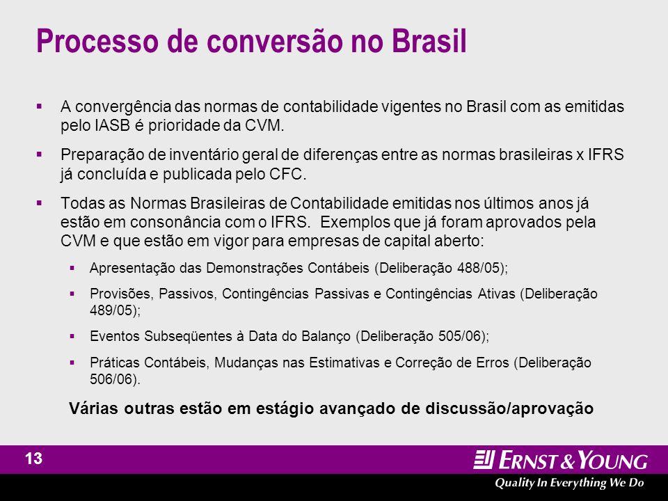 Assurance and Advisory Business Services International Financial Reporting Standards Processo de conversão no Brasil Atividades críticas para as empresas