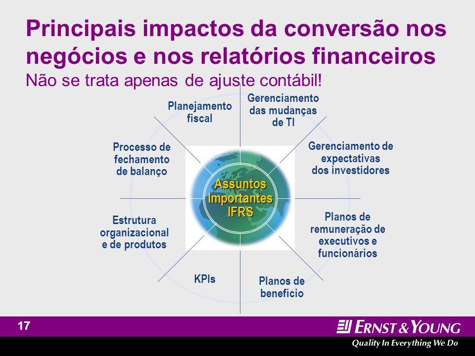 18 Principais impactos da conversão nos negócios e nos relatórios financeiros Relação com investidores Investidores terão pela primeira vez informações que permitirão comparações globais.