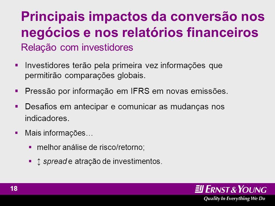 19 Principais impactos da conversão nos negócios e nos relatórios financeiros Indicadores de performance O balanço e o resultado serão diferentes.