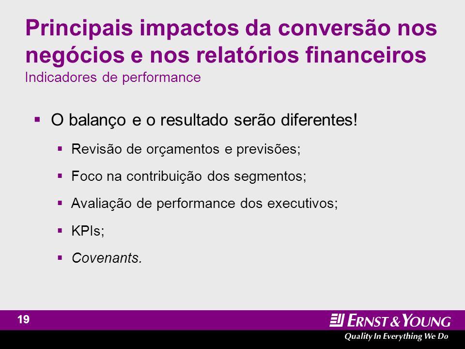 20 Principais impactos da conversão nos negócios e nos relatórios financeiros Outros Adoção do valor justo em vez do custo histórico em grande parte das normas – com tendência de aumentar ainda mais.