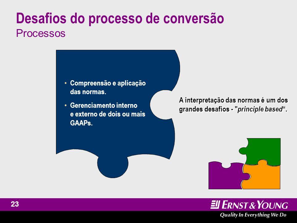 24 Desafios do processo de conversão Financeiro Investigação das diferenças e opções de tratamento dos diversos GAAPs, inclusive de transição, por meio de quantificações.