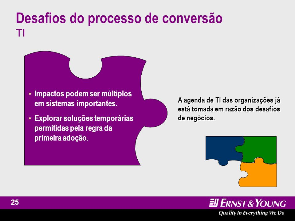 26 Desafios do processo de conversão Organizacional Adaptação de negócios, pessoas e operações.