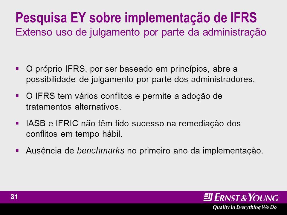 32 Pesquisa EY sobre implementação de IFRS As empresas não parecem confortáveis em divulgar somente as informações em IFRS Tanto as companhias como os analistas e o mercado em geral têm tido mais foco nos press releases do que nas DFs em IFRS.