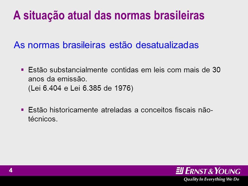5 A situação atual das normas brasileiras Necessidade de revisão das normas A imobilidade da lei levou ao surgimento de diversos emissores de normas contábeis: CVM, BC, Susep, Anatel, Aneel, CFC, Ibracon, sempre ocasionando esforço adicional de compatibilização.