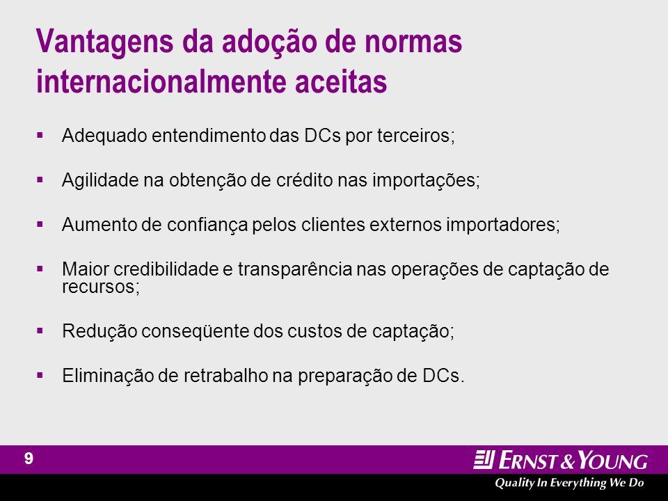 Assurance and Advisory Business Services International Financial Reporting Standards Processo de conversão no Brasil