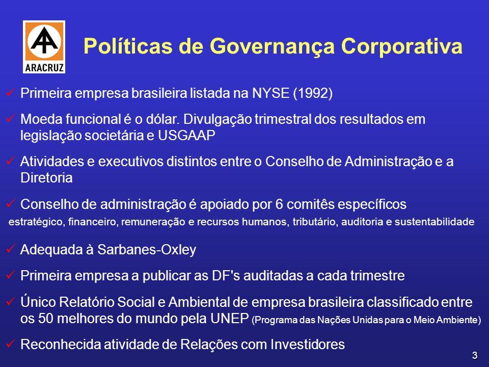 3 Políticas de Governança Corporativa Primeira empresa brasileira listada na NYSE (1992) Moeda funcional é o dólar.