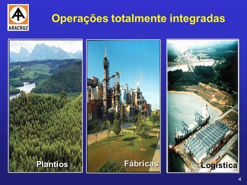 4 Logística Fábricas Plantios Operações totalmente integradas