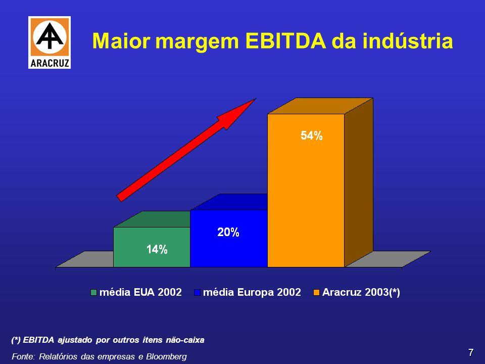7 Maior margem EBITDA da indústria Fonte: Relatórios das empresas e Bloomberg (*) EBITDA ajustado por outros itens não-caixa