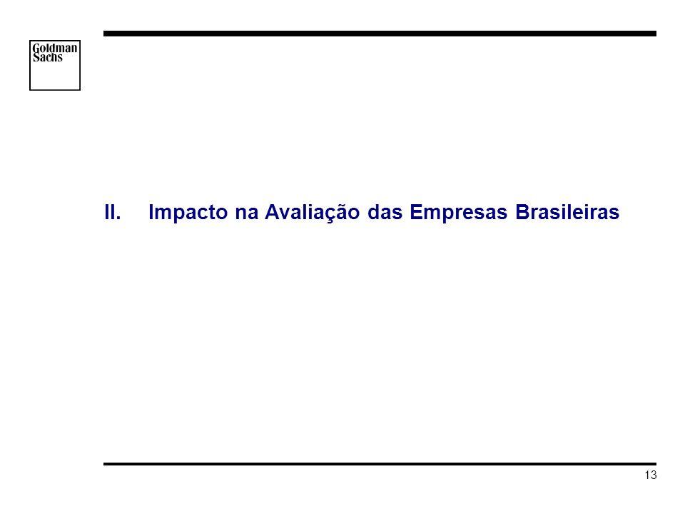 s_hortat\Brazil - Investment Grade\Apresentacao\Impacto do Grau de Investmento v3.ppt 13 II. II. Impacto na Avaliação das Empresas Brasileiras