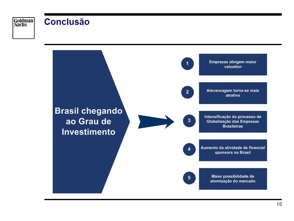 s_hortat\Brazil - Investment Grade\Apresentacao\Impacto do Grau de Investmento v3.ppt 18 Conclusão