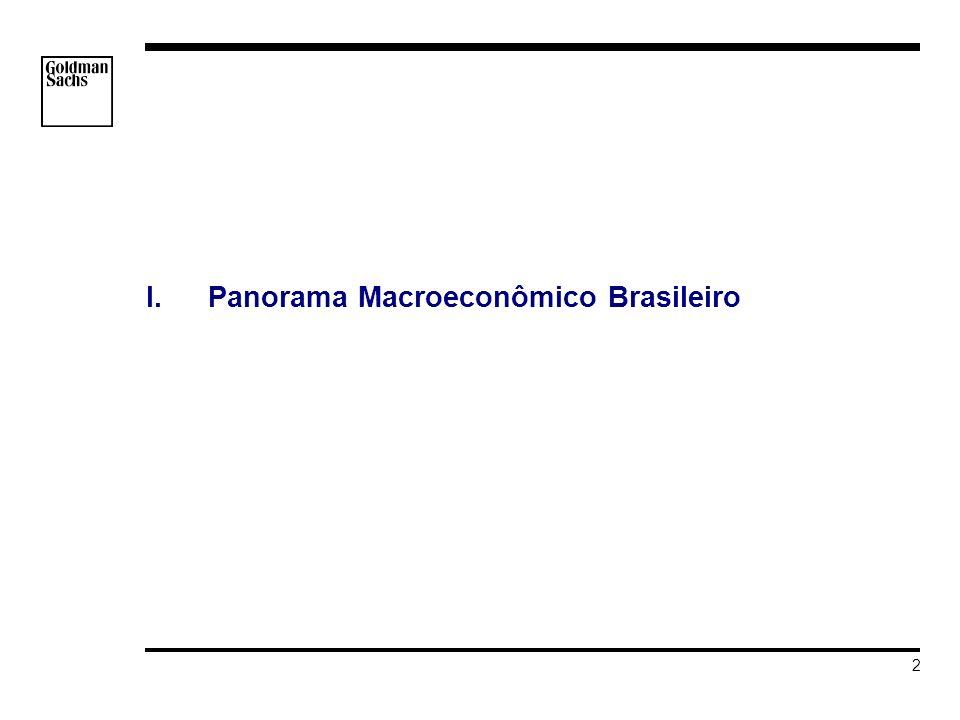 s_hortat\Brazil - Investment Grade\Apresentacao\Impacto do Grau de Investmento v3.ppt 2 I. I. Panorama Macroeconômico Brasileiro