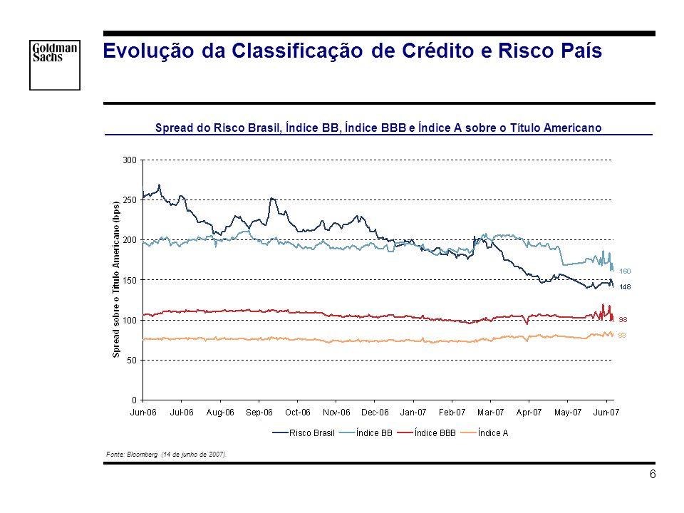s_hortat\Brazil - Investment Grade\Apresentacao\Impacto do Grau de Investmento v3.ppt 6 Evolução da Classificação de Crédito e Risco País Fonte: Bloomberg (14 de junho de 2007).