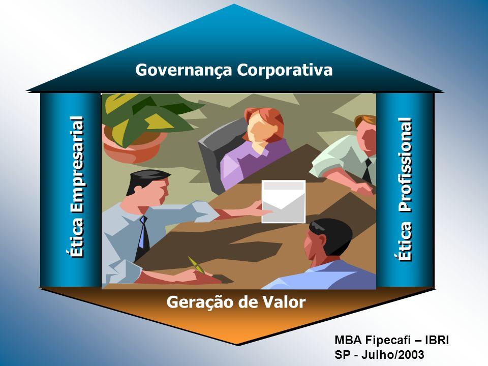 Ética Empresarial Ética Profissional Geração de Valor Governança Corporativa MBA Fipecafi – IBRI SP - Julho/2003