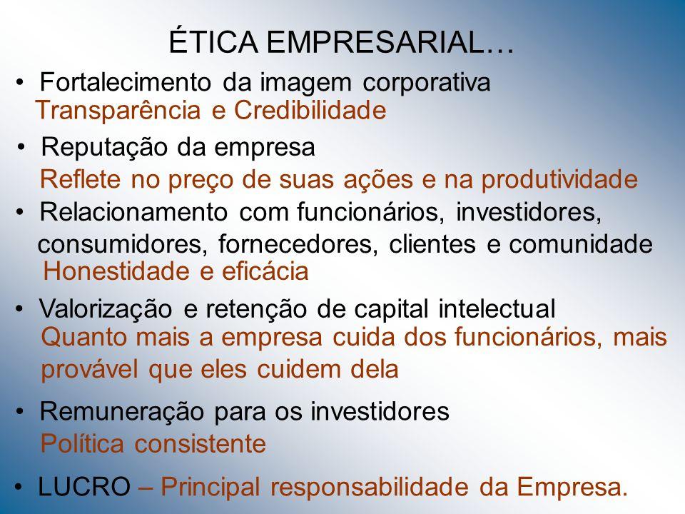 ÉTICA EMPRESARIAL… Fortalecimento da imagem corporativa Transparência e Credibilidade Reputação da empresa Reflete no preço de suas ações e na produti