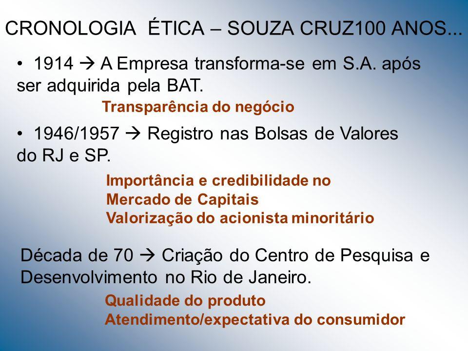 CRONOLOGIA ÉTICA – SOUZA CRUZ100 ANOS... 1914 A Empresa transforma-se em S.A. após ser adquirida pela BAT. Transparência do negócio 1946/1957 Registro