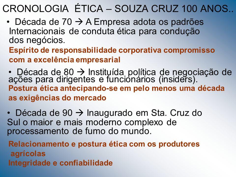 CRONOLOGIA ÉTICA – SOUZA CRUZ 100 ANOS.. Década de 70 A Empresa adota os padrões Internacionais de conduta ética para condução dos negócios. Espírito