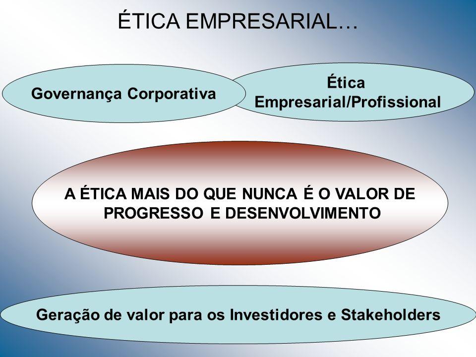 Ética Empresarial/Profissional Governança Corporativa Geração de valor para os Investidores e Stakeholders ÉTICA EMPRESARIAL… A ÉTICA MAIS DO QUE NUNC