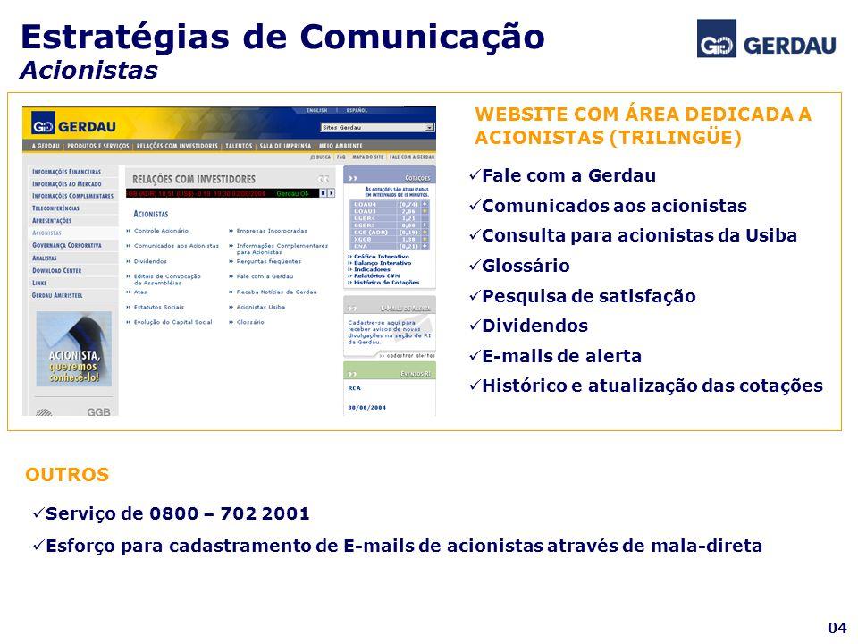 Estratégias de Comunicação Acionistas 04 WEBSITE COM ÁREA DEDICADA A ACIONISTAS (TRILINGÜE) Fale com a Gerdau Comunicados aos acionistas Consulta para