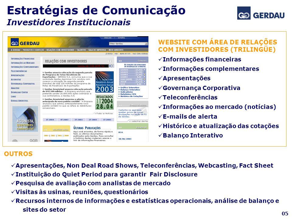 Estratégias de Comunicação Investidores Institucionais WEBSITE COM ÁREA DE RELAÇÕES COM INVESTIDORES (TRILINGÜE) Informações financeiras Informações c