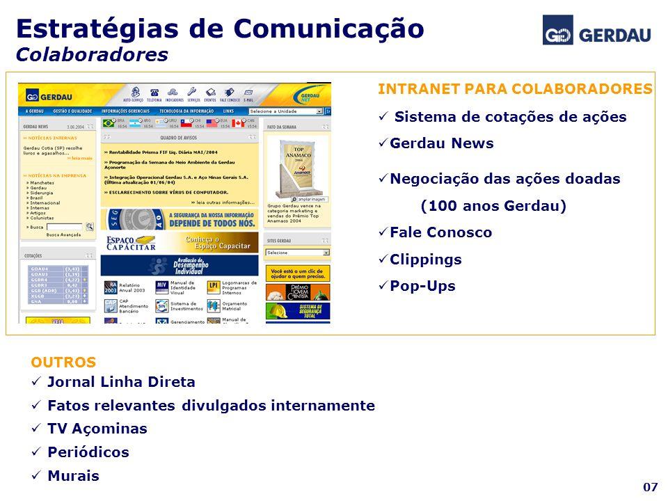 OUTROS INTRANET PARA COLABORADORES Estratégias de Comunicação Colaboradores Sistema de cotações de ações Gerdau News Negociação das ações doadas (100