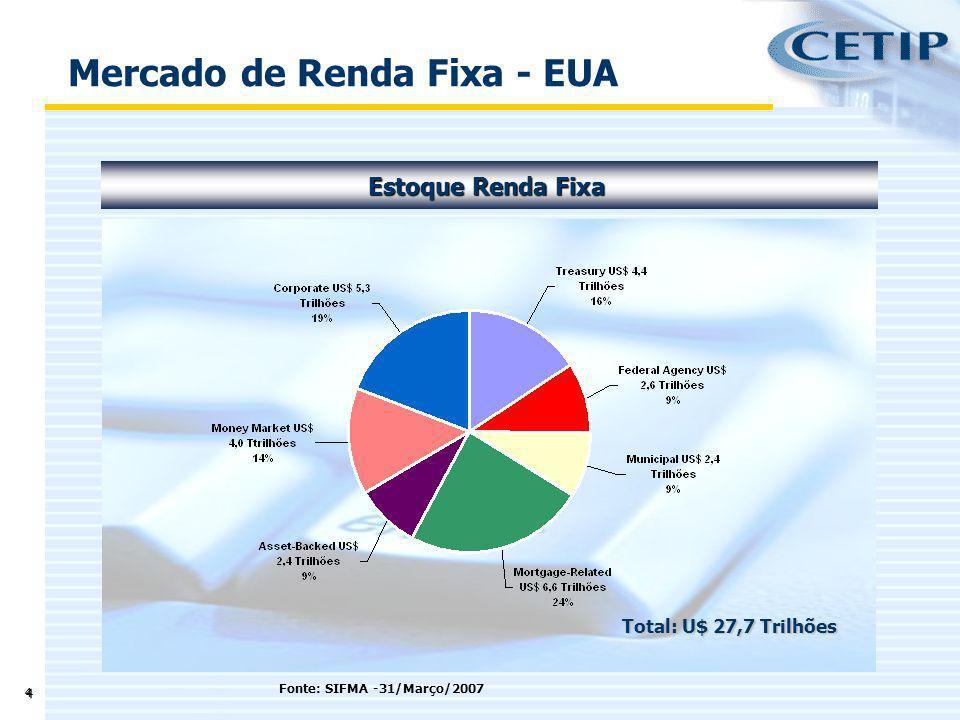 15 Prazo médio das operações de crédito PJ - Recursos Livres Financiamento Corporativo Fonte: BCB 210 215 220 225 230 235 240 DezJan 2006 FevMarAbrMaiJunJulAgoSetOutNovDezJan 2007 Fev Dias Corridos Fev/07 :231 d.c.