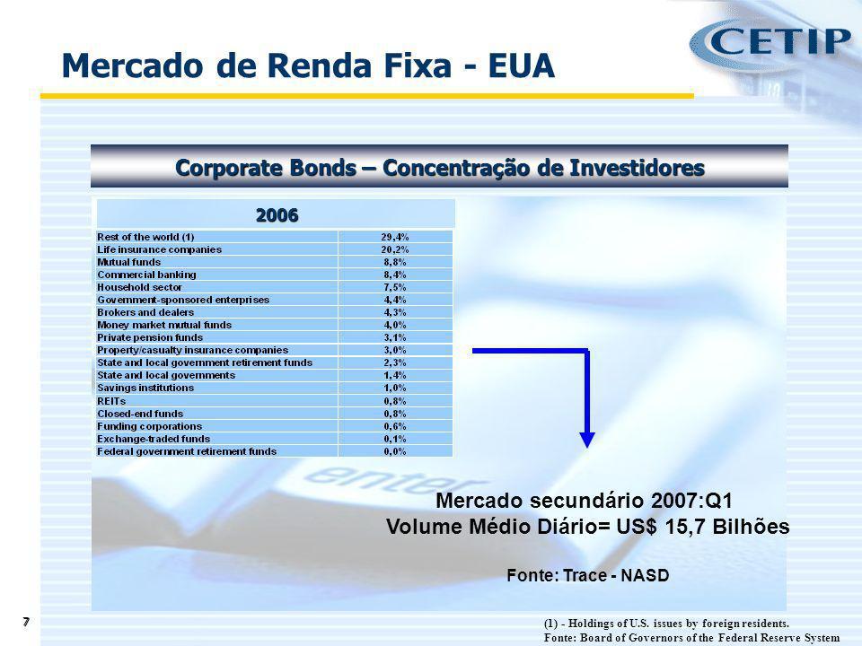 8 Financiamento Interno e Externo – Empresas Americanas Financiamento Corporativo Fonte: Compustat