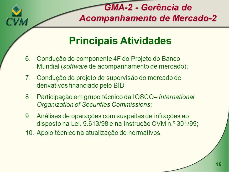 16 GMA-2 - Gerência de Acompanhamento de Mercado-2 Principais Atividades 6.Condução do componente 4F do Projeto do Banco Mundial (software de acompanh