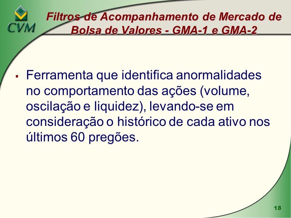 18 Filtros de Acompanhamento de Mercado de Bolsa de Valores - GMA-1 e GMA-2 Ferramenta que identifica anormalidades no comportamento das ações (volume