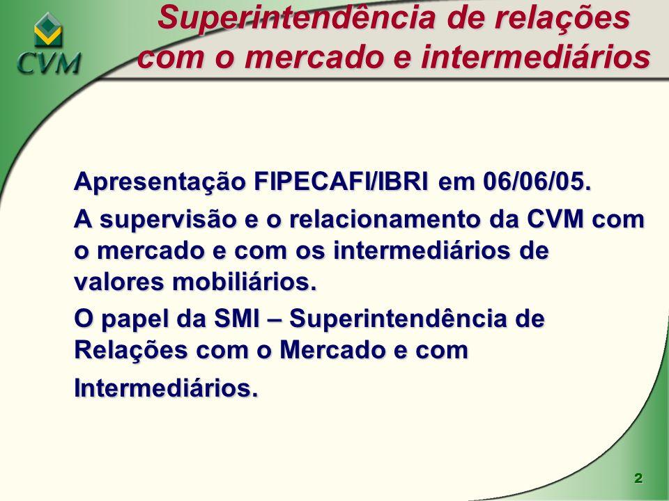 2 Apresentação FIPECAFI/IBRI em 06/06/05. A supervisão e o relacionamento da CVM com o mercado e com os intermediários de valores mobiliários. O papel