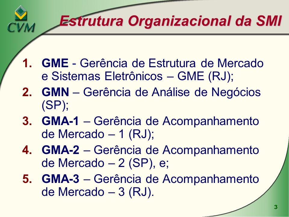 3 Estrutura Organizacional da SMI 1.GME - Gerência de Estrutura de Mercado e Sistemas Eletrônicos – GME (RJ); 2.GMN – Gerência de Análise de Negócios
