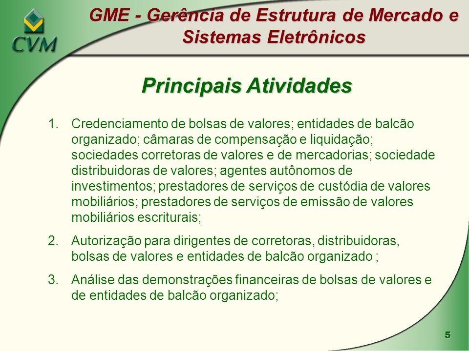 5 GME - Gerência de Estrutura de Mercado e Sistemas Eletrônicos Principais Atividades 1.Credenciamento de bolsas de valores; entidades de balcão organ