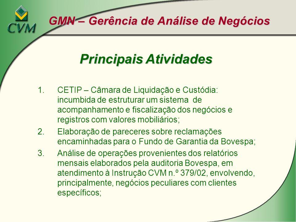 GMN – Gerência de Análise de Negócios 1.CETIP – Câmara de Liquidação e Custódia: incumbida de estruturar um sistema de acompanhamento e fiscalização d