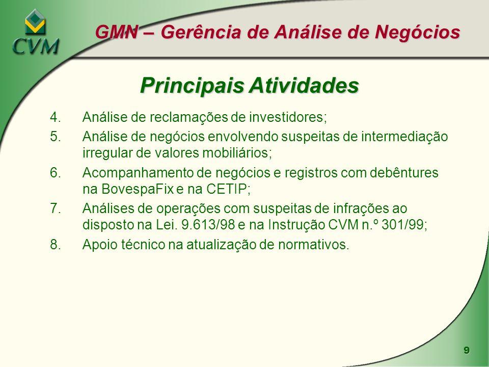 9 GMN – Gerência de Análise de Negócios 4.Análise de reclamações de investidores; 5.Análise de negócios envolvendo suspeitas de intermediação irregula