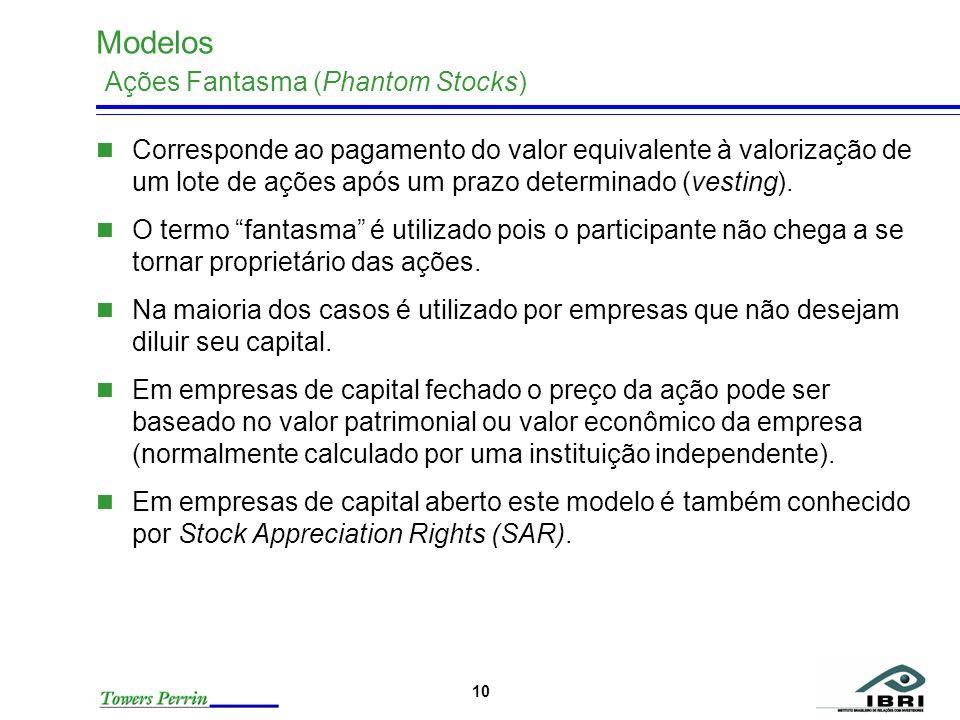 10 Modelos Ações Fantasma (Phantom Stocks) Corresponde ao pagamento do valor equivalente à valorização de um lote de ações após um prazo determinado (