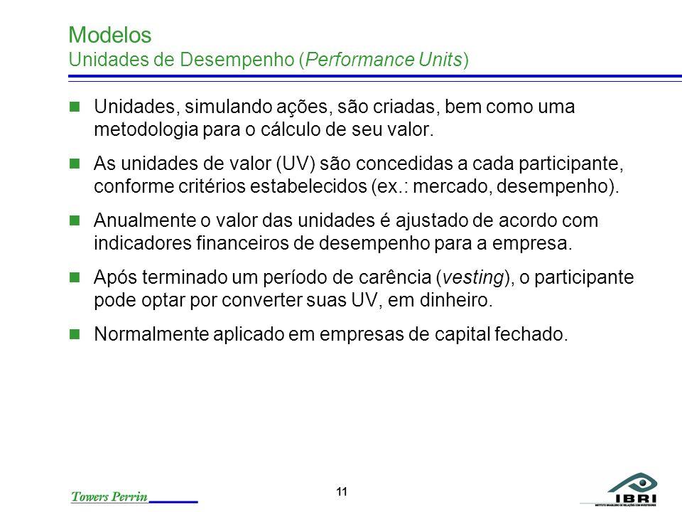 11 Modelos Unidades de Desempenho (Performance Units) Unidades, simulando ações, são criadas, bem como uma metodologia para o cálculo de seu valor. As