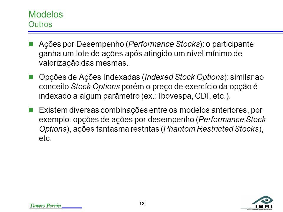 12 Modelos Outros Ações por Desempenho (Performance Stocks): o participante ganha um lote de ações após atingido um nível mínimo de valorização das me