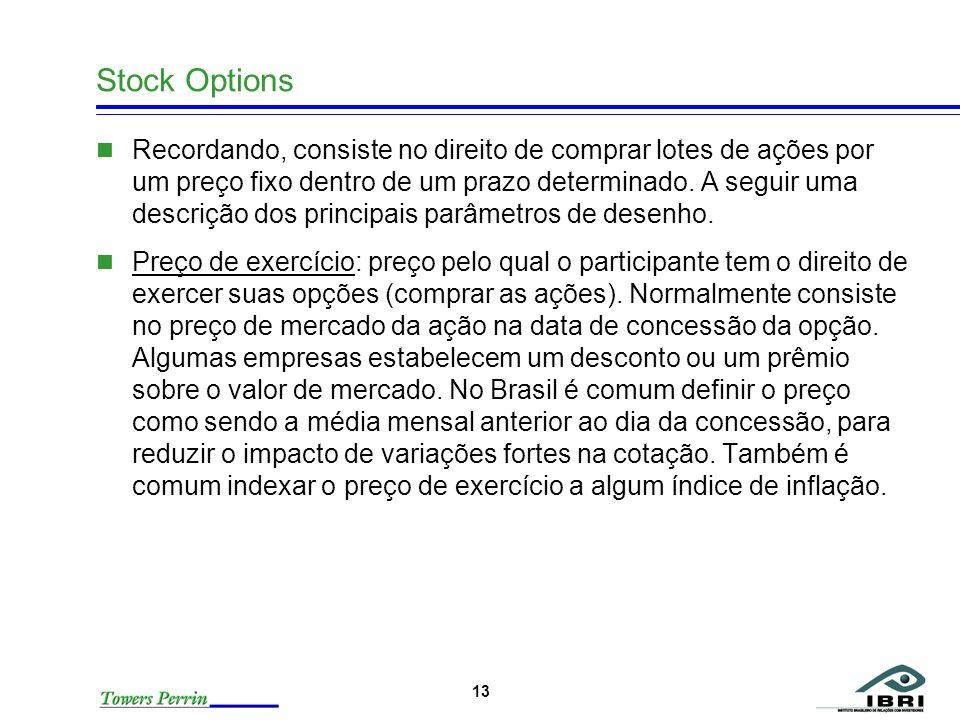 13 Stock Options Recordando, consiste no direito de comprar lotes de ações por um preço fixo dentro de um prazo determinado. A seguir uma descrição do