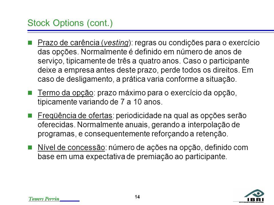 14 Stock Options (cont.) Prazo de carência (vesting): regras ou condições para o exercício das opções. Normalmente é definido em número de anos de ser