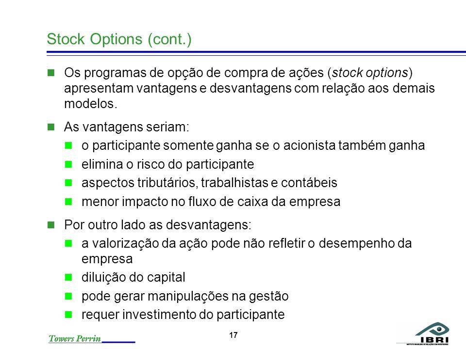 17 Stock Options (cont.) Os programas de opção de compra de ações (stock options) apresentam vantagens e desvantagens com relação aos demais modelos.