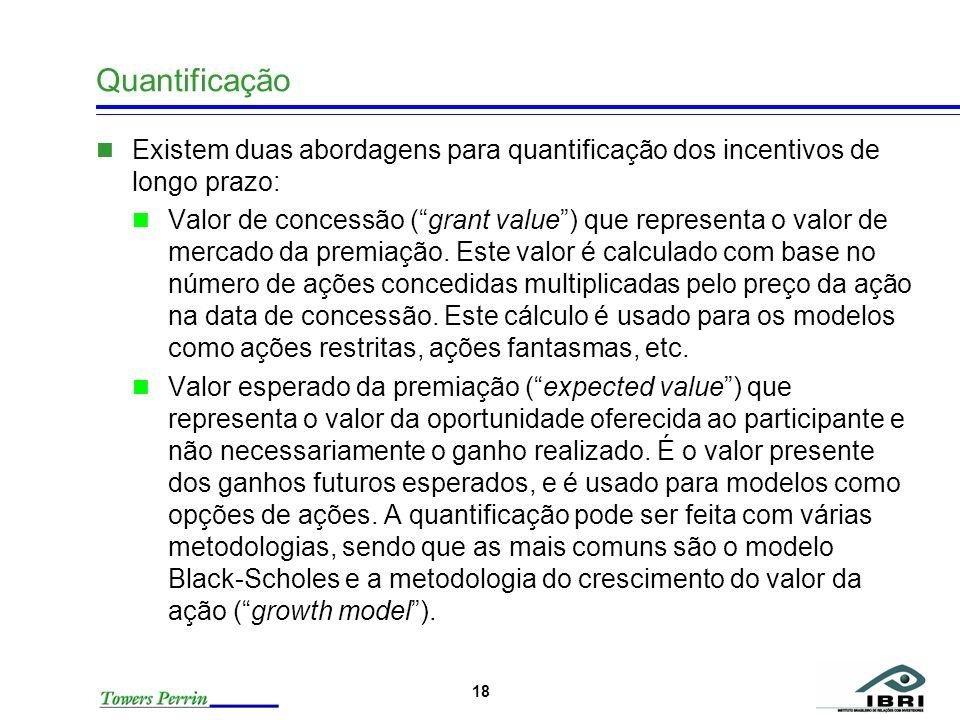 18 Quantificação Existem duas abordagens para quantificação dos incentivos de longo prazo: Valor de concessão (grant value) que representa o valor de