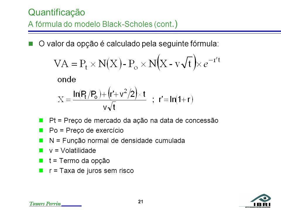 21 Quantificação A fórmula do modelo Black-Scholes (cont.) O valor da opção é calculado pela seguinte fórmula: Pt = Preço de mercado da ação na data d