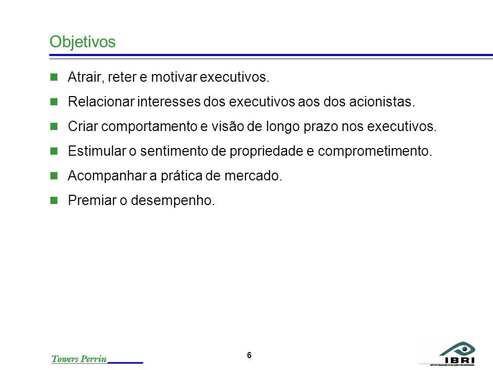 6 Objetivos Atrair, reter e motivar executivos. Relacionar interesses dos executivos aos dos acionistas. Criar comportamento e visão de longo prazo no