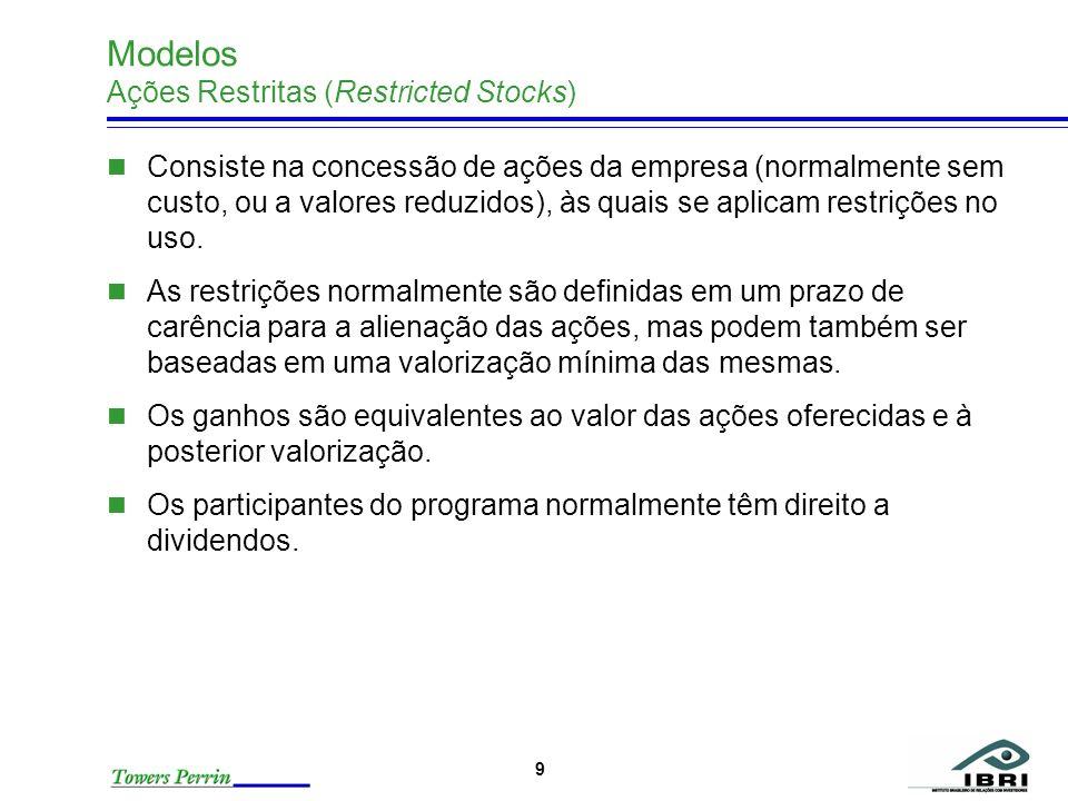 9 Modelos Ações Restritas (Restricted Stocks) Consiste na concessão de ações da empresa (normalmente sem custo, ou a valores reduzidos), às quais se a