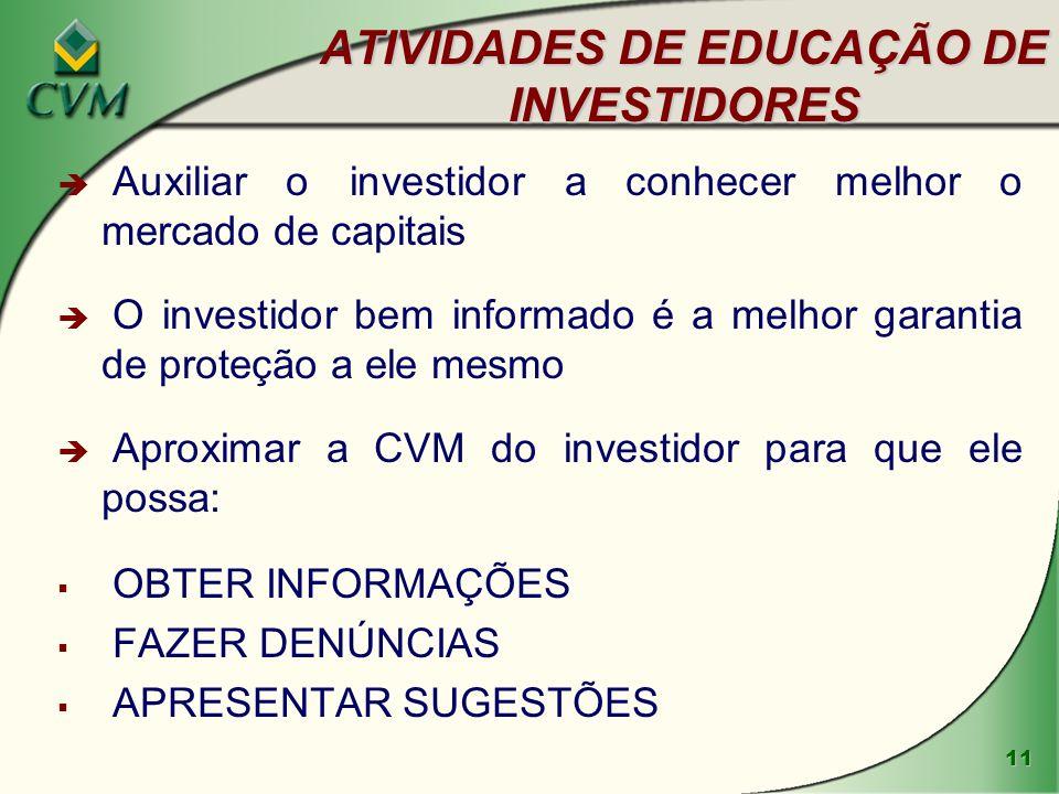 11 ATIVIDADES DE EDUCAÇÃO DE INVESTIDORES è Auxiliar o investidor a conhecer melhor o mercado de capitais è O investidor bem informado é a melhor gara